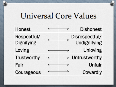 universal or core values Mission and core values when the brothers of the christian schools founded la salle college in 1863, they looked to their founder and the universal patron saint of educators, for inspiration and guidance.